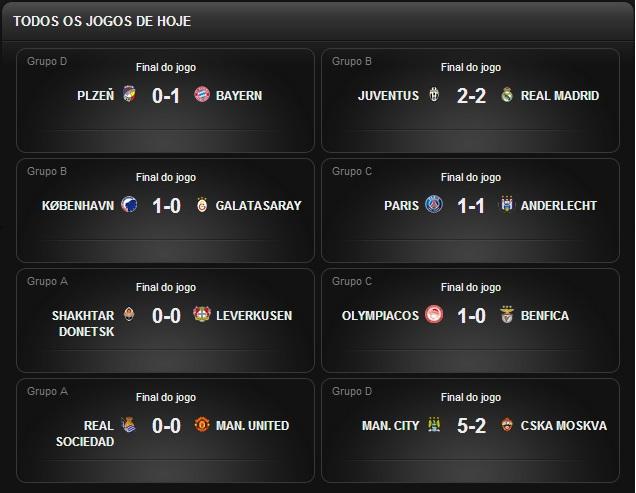 0 tabela champions