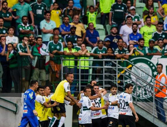 Jogadores do Coxa comemoram gol de Juan. Foto: UOL