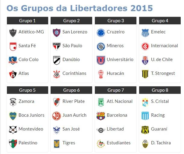 Grupos da Libertadores 2015
