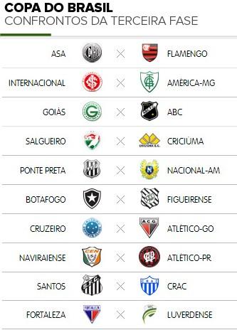 info-confrontos-copa-brasil