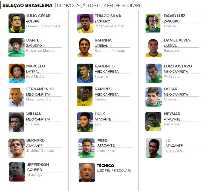 info_convocados-felipao12